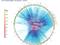Topologia da Internet em 2007 (Reprodução / Caida) (Foto: Topologia da Internet em 2007 (Reprodução / Caida))