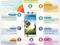 Infográfico da Samsung mostrando os detalhes dos sensores no Galaxy S4 (Foto: Reprodução/Ubergizmo) (Foto: Infográfico da Samsung mostrando os detalhes dos sensores no Galaxy S4 (Foto: Reprodução/Ubergizmo))