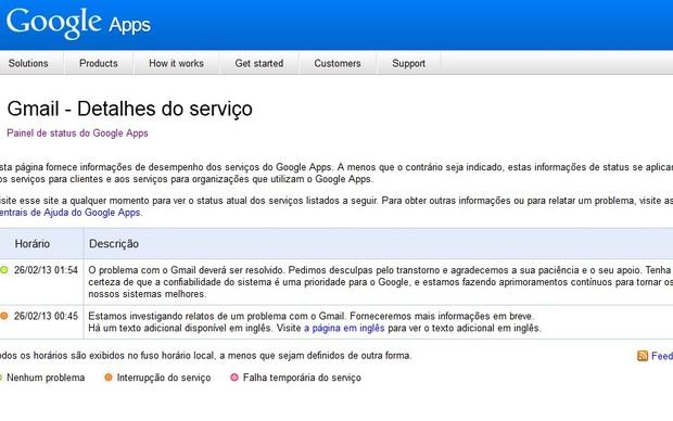 No Painel de Status do Google Apps apenas o problema ocorrido durante a madrugada foi registrado (Foto: Reprodução/GoogleApps)