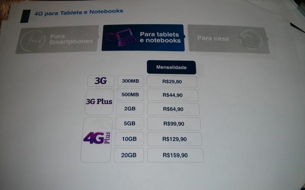 4G da Vivo também está disponível para tablets e notebooks (Foto: Rodrigo Bastos/TechTudo)