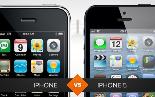 No aniversário do iPhone, veja o quanto o aparelho mudou da primeira para a sua sexta geração (Foto: Arte/TechTudo)