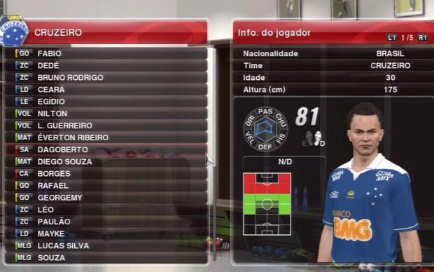 Dagoberto é um dos jogadores que não possuem muitas semelhanças com o atleta de verdade (Foto: Reprodução / TechTudo)