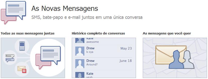 Novo serviço do FaceBook que agrega mensagens das redes de contato