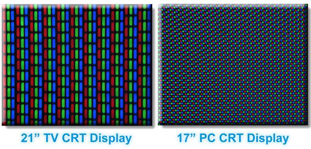 O numero de pixels e a definição podem ser maiores, mas e a fidelidade da cor?