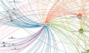 Linkedin Map (Foto: Reprodução/Dorly Neto)