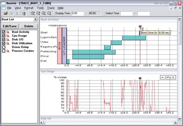 Gráficos do BootVIs (Foto: Reprodução)