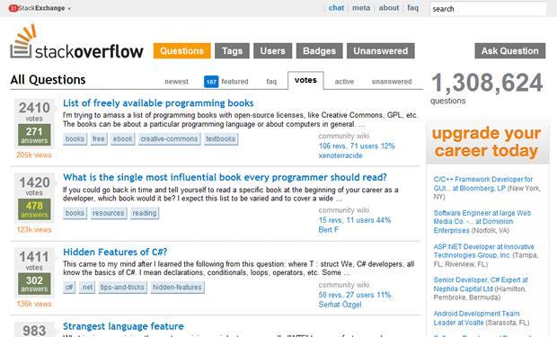 A página inicial do site, exibindo as perguntas com mais votos (Foto: Divulgação)