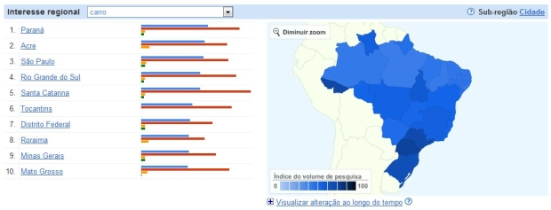 Interesse pela palavra de acordo com a região (Foto: Reprodução/Camila Porto)