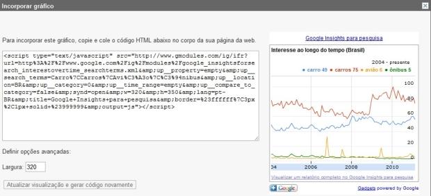 Incorporar o gráfico em outro site (Foto: Reprodução/Camila Porto)