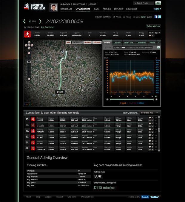 Site do Sports Tracker (Foto: Reprodução/Gustavo Ribeiro)