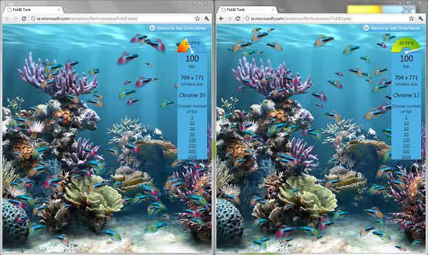 Chrome: antes e depois de ativada a aceleração por hardware (Foto: Divulgação)