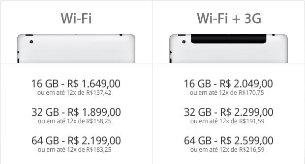 Tabela com preços do iPad 2 no Brasil (Foto: Arte: Techtudo)