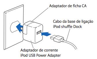 Carregar iPod Shuffle (Foto: Divulgação)