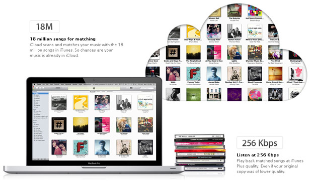 iTunes Match de dará o direito de uso sobre músicas não compradas no iTunes (Foto: Divulgação)