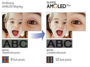 Super AMOLED Plus (Foto: Divulgação)