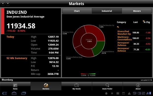 Aplicativo para investidores (Foto: Divulgação)