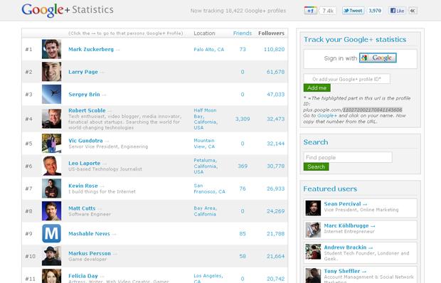 Estatísticas do Google+ (Foto: Reprodução)