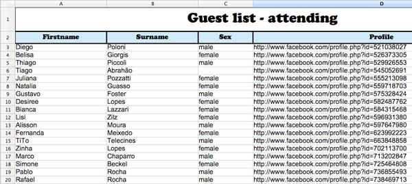 Planilha de convidados criado com o Evuli.com (Foto: Reprodução)