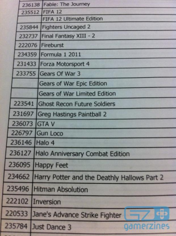 Suposta lista vazada de uma loja, mostra GTA V como um lançamento (Foto: Gamerzines)