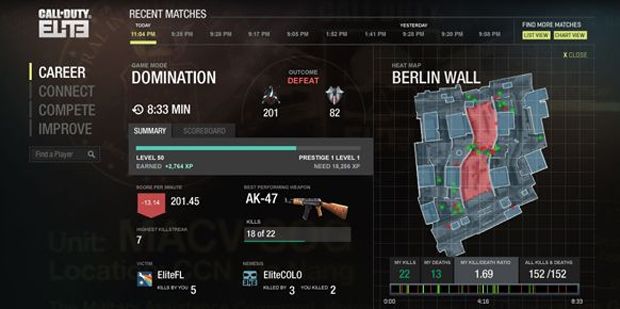 Testes de Call of Duty: Elite já começaram no Xbox 360 (Foto: Divulgação)
