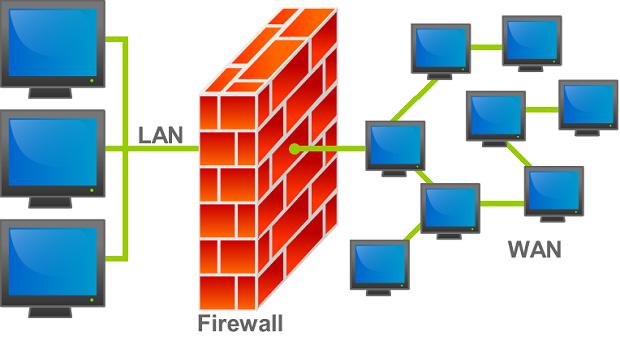 O firewall monitora e bloqueia o acesso de serviços não-autorizados (Foto: Arte)