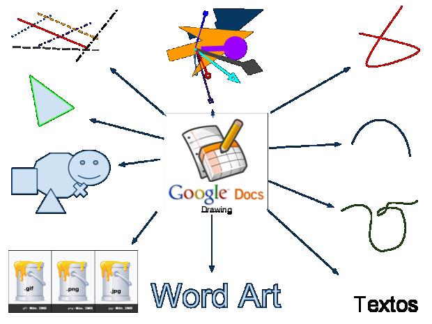 Google Drawing (Foto: Reprodução)