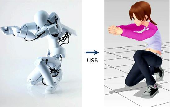 Os movimentos são reproduzidos no computador. (Foto: Divulgação)