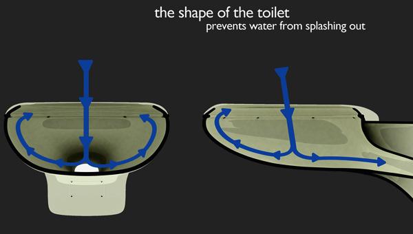 Modificações estruturais (Foto: Divulgação)