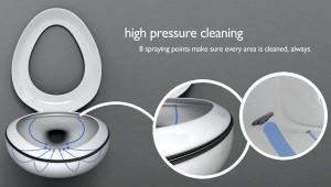 Sistema de alta pressão (Foto: Divulgação)