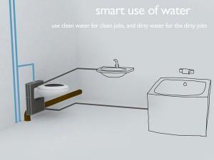 Uso consciente da água (Foto: Divulgação)