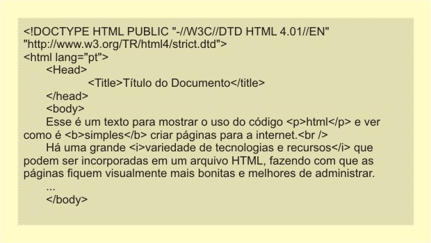 Base de HTML para construção de uma página (Foto: Reprodução/Teresa Furtado)