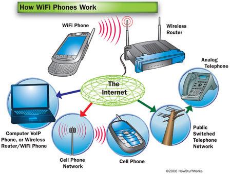 Zona wi-fi. (Foto: Divulgação)
