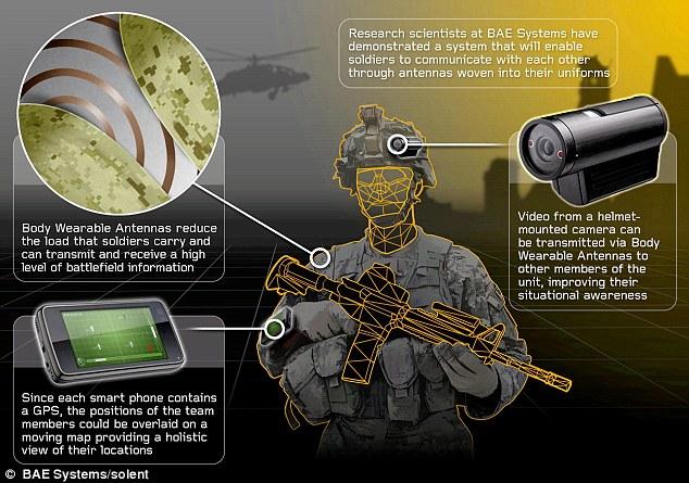 Projeto desenvolvido pela BAE Systems (Foto: Divulgação)
