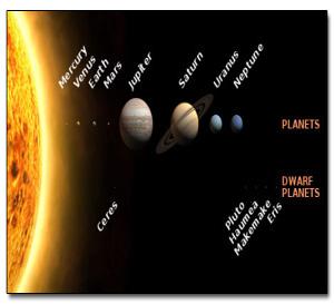 quantos planetas? (Foto: Reprodução)
