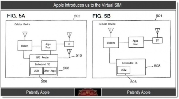 Esquema patenteado pela Apple (Foto: Divulgação)