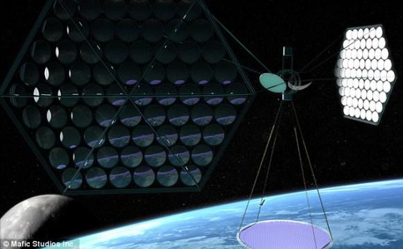 Seriam necessários diversos satélites com enormes painéis solares, que seriam enviados à órbita terrestre em etapas.  (Foto: Reprodução)