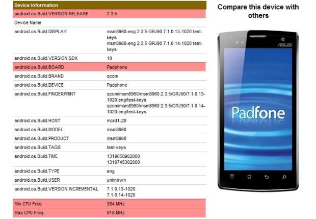 ASUS Padfone (Foto: Reprodução)