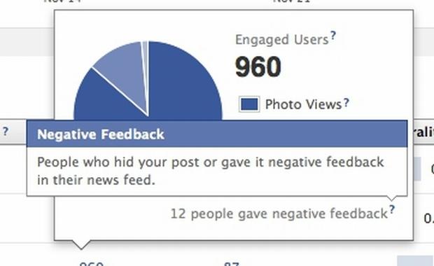 Nova métrica do Facebook. (Foto: Reprodução)