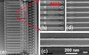 Imagens do chip Racetrack mostram uma única coluna de 40 nanofios. (Foto: Reprodução/ BBC)