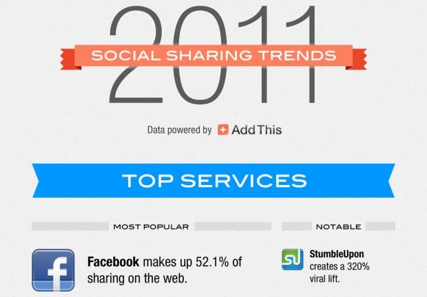top-shares