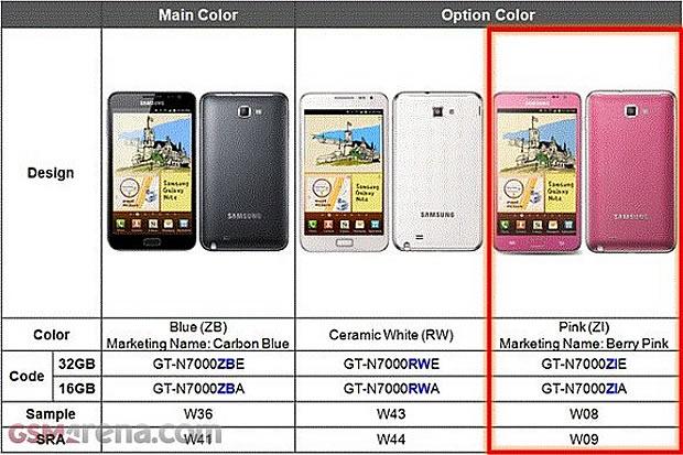 Galaxy Note rosa (Foto: Reprodução/GSMArena)