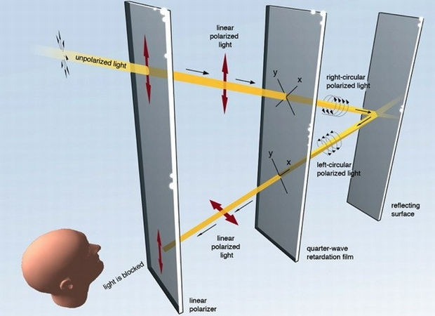 Diagrama de funcionamento da tela ClearBack (Foto: Jamie Sneddon/Nokia Conversations)