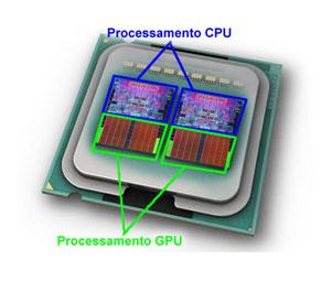 Placas gráficas embutidas atuais funcionam dentro do processador, como o esquema acima mostra (Foto: Reprodução)