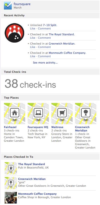 Aplicativo do Foursquare ganha atualização para Facebook (Foto: Reprodução/Foursquare/Facebook)