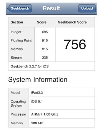 Benchmark mostra que Novo iPad tem 1GB de RAM (Foto: Divulgação)