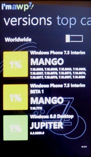 Imagem mostra que aplicativo pode rodar no Windows Phone e na versão Release Candidate do Windows 8 para desktops (Foto: Reprodução)