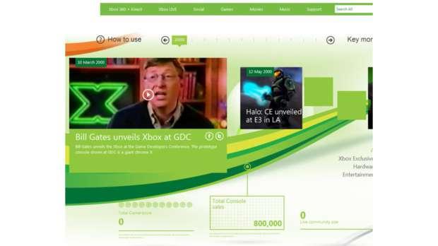 Linha do tempo da história do Xbox (Foto: Divulgação)