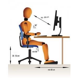 Esquema da identificação de postura do usuário no ErgoSensor (Foto: Divulgação)