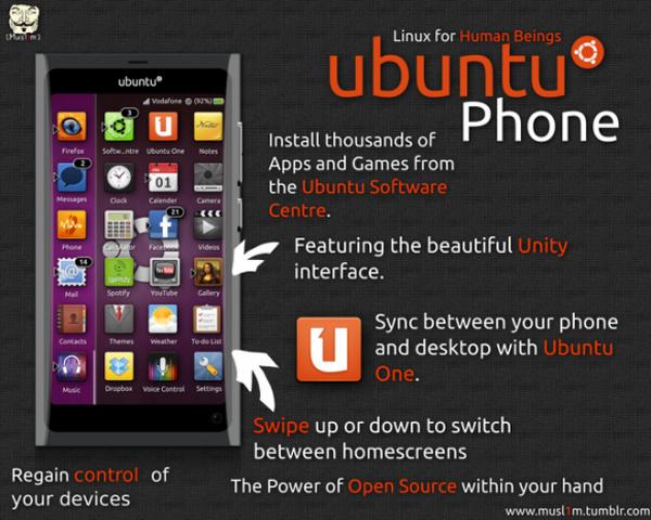 Arte conceitual do Ubuntu Phone mostra alguns desejos dos fãs (Foto: Reprodução)