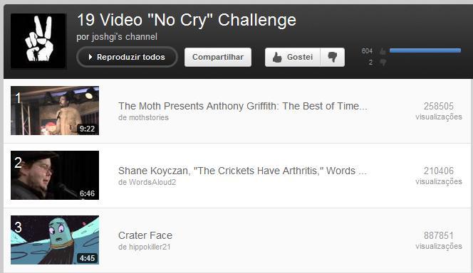 Desafio de não chorar virou mania no YouTube (Foto: Reprodução)